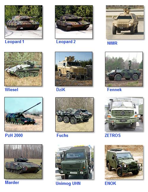 Military-European